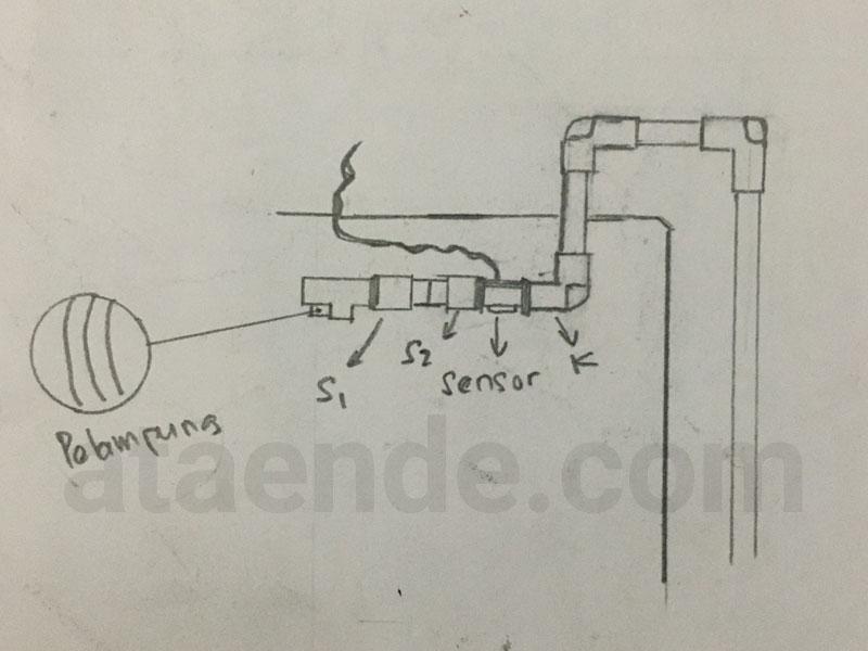 gamber design